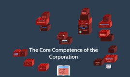 Copy of The Core Competence of the Corporation