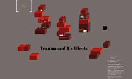 Trauma and It's Effects