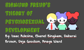 Copy of Sigmund Freud's Theory of Psychosexual Develoment