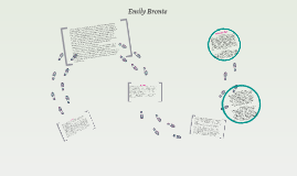 Copy of Emily Bronte