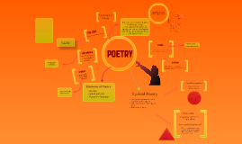 Poetry Lesson: Structure