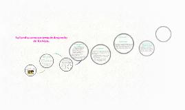 Copy of La familia como contexto de desarrollo de  los hijos.