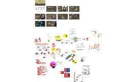 Copy of Competencias Siglo 21