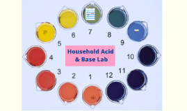 Household Acid and Base