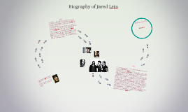 Copy of Biography of Jared Leto