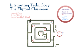Integrating Technology in the Classroom - Flipped Classroom Presentation for BTSA teachers