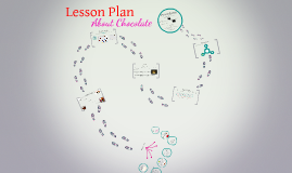Lesson Plan-Chocolate