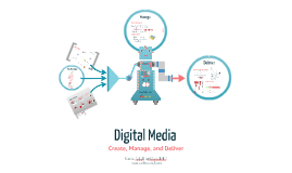 Digital Media: Create, Manage, and Deliver