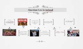 Abortion Law in ireland