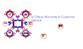 Copy of 11 Critical Moments in Customer Service