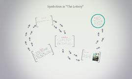 """Symbolism in """"The Lottery"""""""