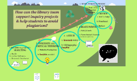 Simplified Map  of Supporting Inquiry