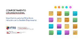 Comportamiento Organizacional, Importancia para los Directivos y su relación con la Gestión
