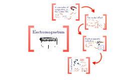 M5 (Electro)magnestism