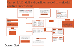 Unit 16 -LA.C- Skill and Qualities needed to work with child