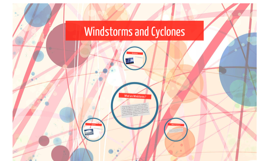 Windstorms and Cyclones