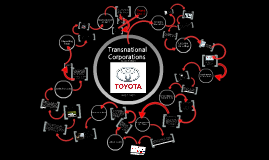 Transnational Corporations - Toyota
