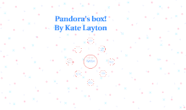 Copy of Pandora's box!