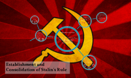 Copy of Establishment and Consolidation of Stalin's Rule