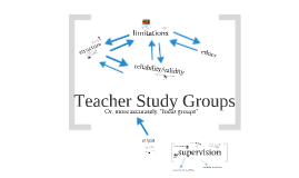 Teacher Study Groups