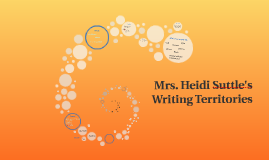 Mrs. Heidi Suttle's Writing Territories