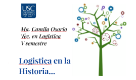 Copy of EVOLUCION DE LA LOGISTICA