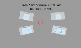 NAE(North American English) and BrE(British English).