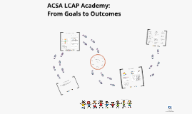 ACSA Academy: Local Control Accountability Plan