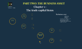 PART TWO: The business asset