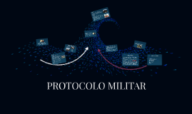Copy of PROTOCOLO MILITAR