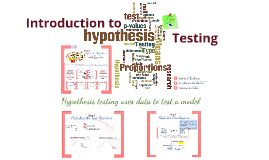 Introduction to Hypothesis Testing: Options in Hypothesis Testing