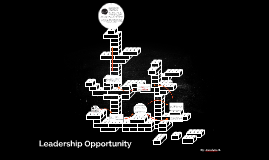 Copy of Leadership Opportunity