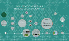 Copia de MODIFICACIONES REGLAS 2017