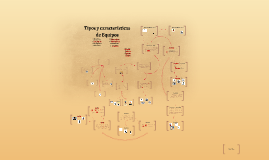 Copy of Tipos y características