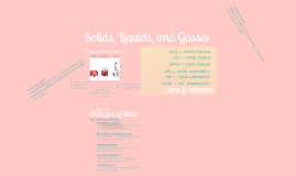 Solids, Liquids, and Gasses Test