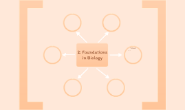 2: Foundations in Biology