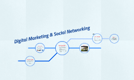 Copy of Digital Marketing & Social Networking