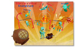 Ethics in a Virtual Environment