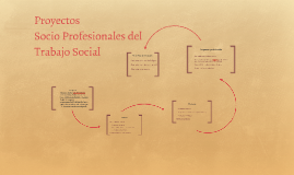 Trayectos de los Proyectos Socio Profesionales del Trabajo S