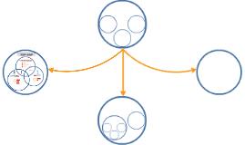 Copy of Schema iniziale