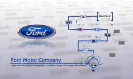 ford motor company value chain analysis Ford motor company (f) options chain - get free stock options quotes including option chains with call and put prices, viewable by expiration.
