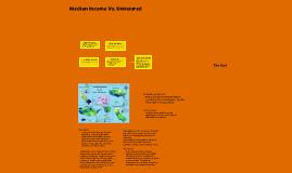 GIS Uninsured Vs. Uninsured