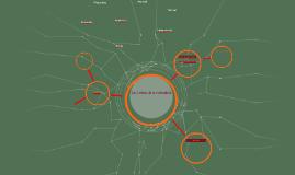 Los 5 reinos de la naturaleza