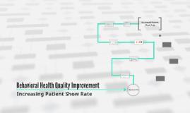 Behavioral Health Quality Improvement