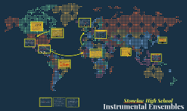 Instrumental ensembles