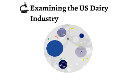 Examining the US Dairy Industry