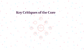 Key Critiques of the Core
