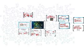 4t d'ESO: T3-Comunicacions i xarxes