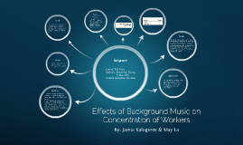 effects of background music on concentration