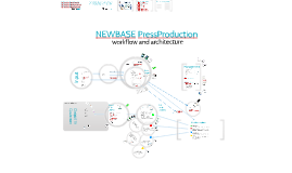 Copy of NEWBASE PressProduction
